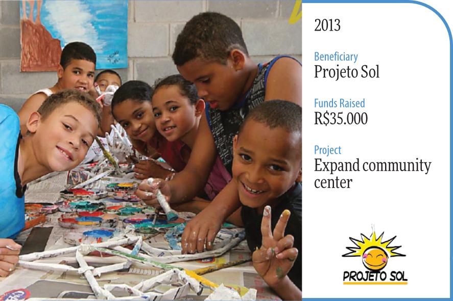 2013 Projeto Sol Gala Donor Recap.png