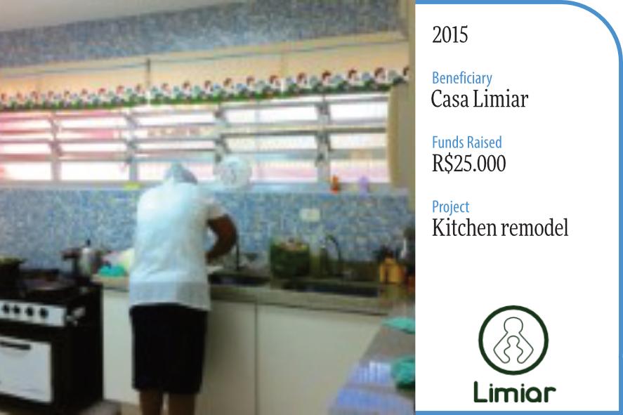 2015 Casa Limiar Gala Donor Recap.png