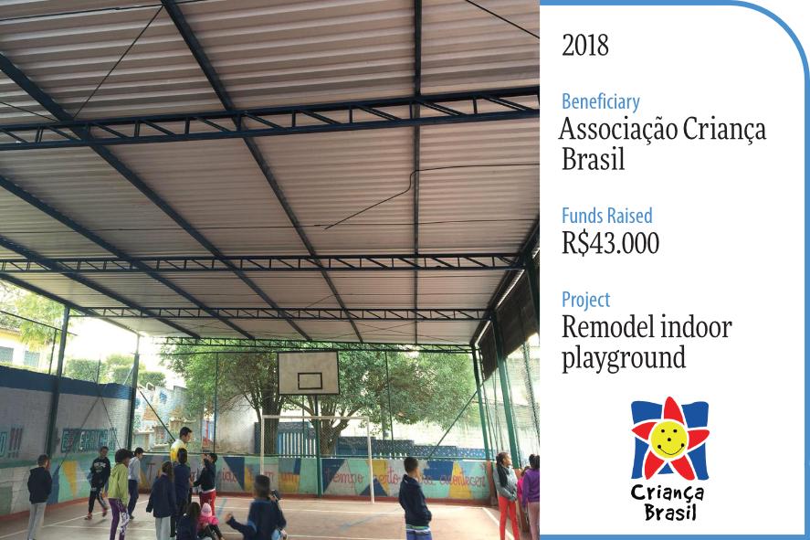2018 Crianca Brasil Gala Donor Recap.png