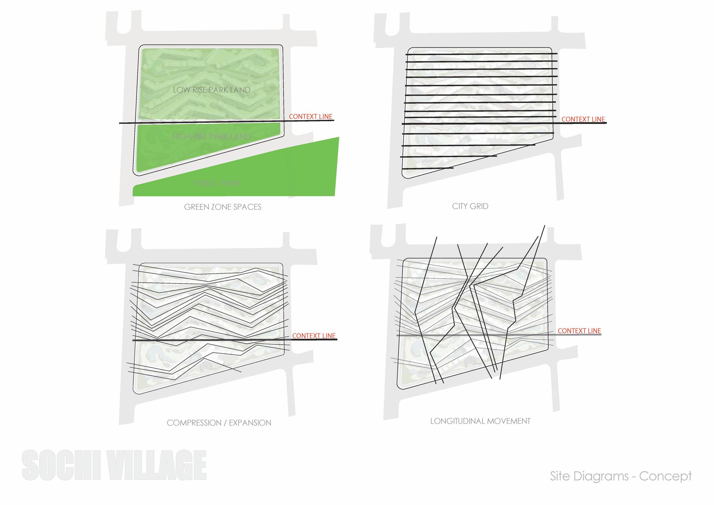Sochi Olympic Village Site Diagrams - Concept