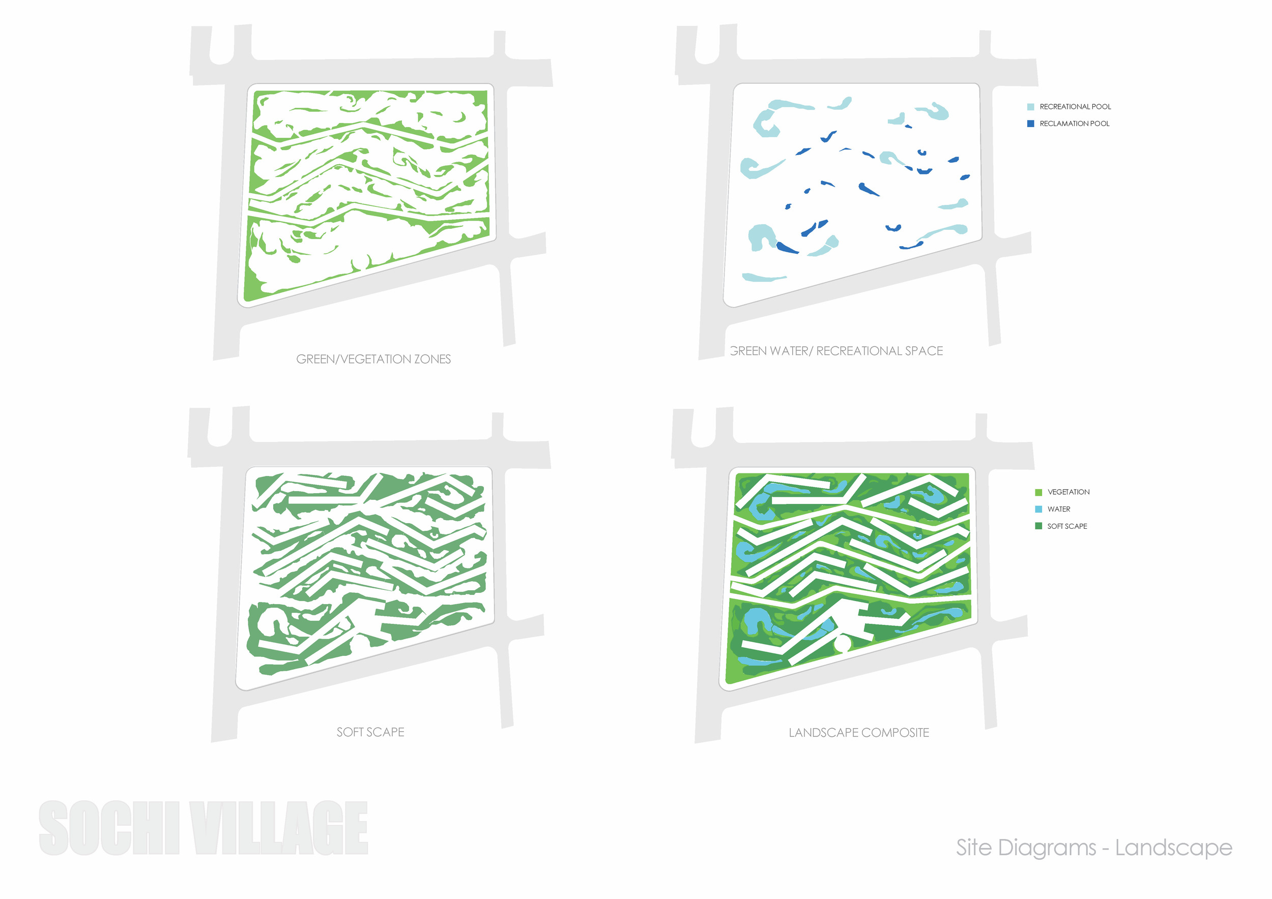 Sochi Olympic Village Site Diagrams - Landscape