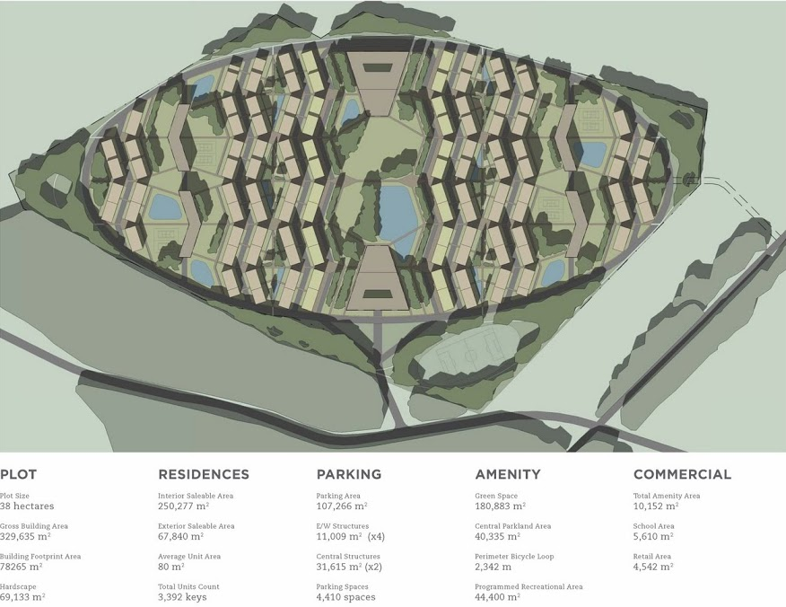 Storm Development Site Plan