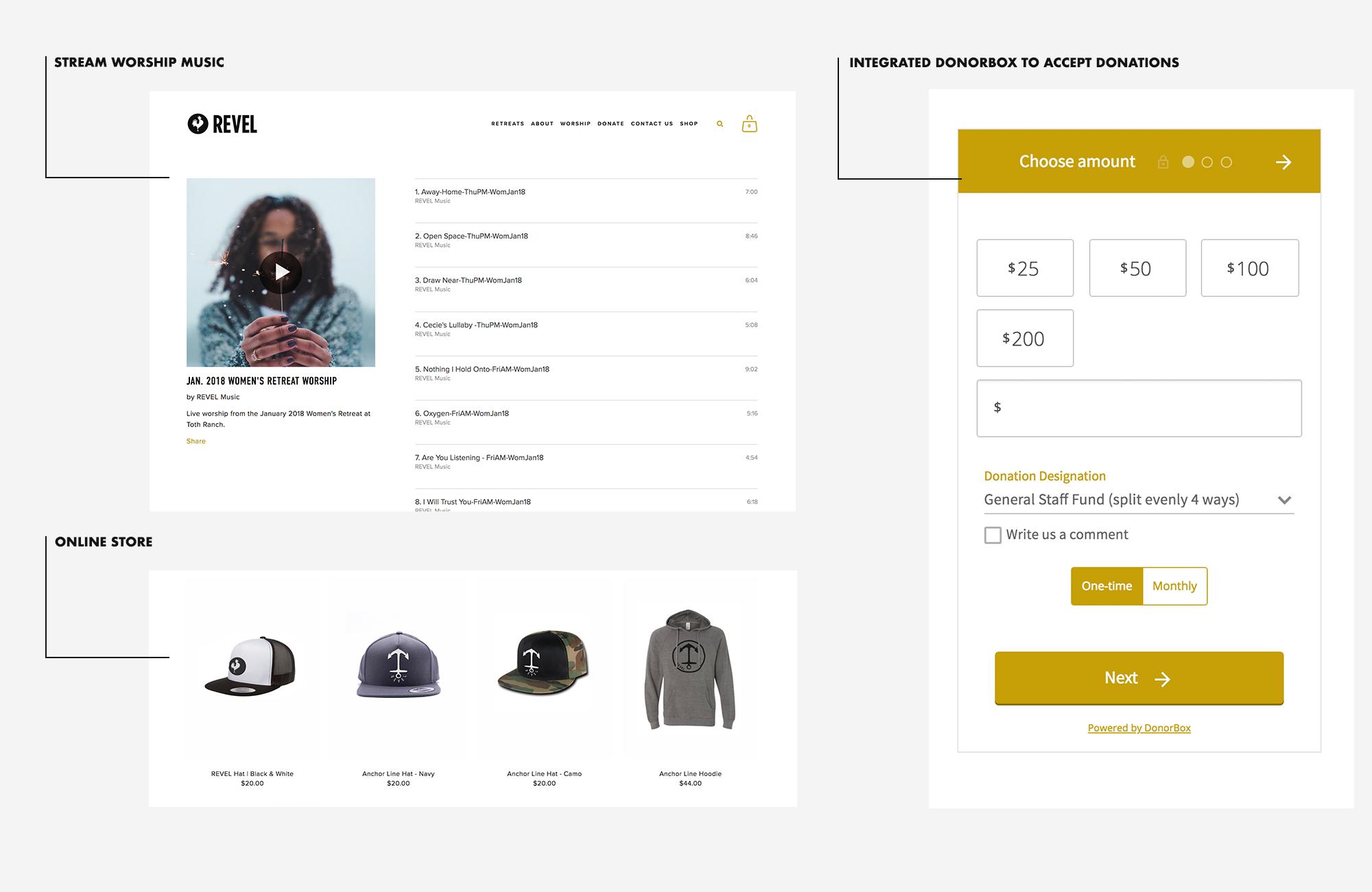 Revel Site Features.jpg