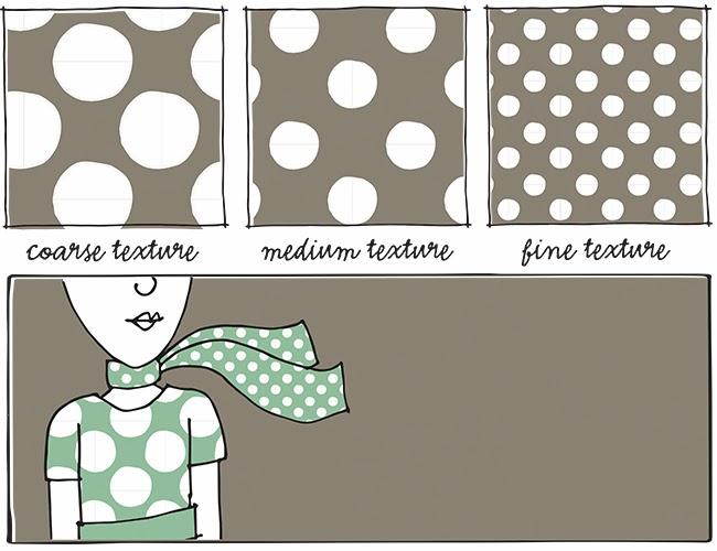 Textures+in+fabric.jpg