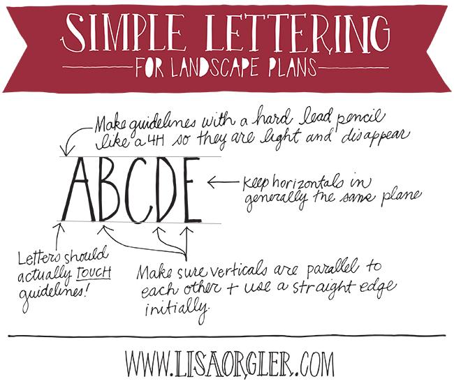 Simple Lettering.jpg
