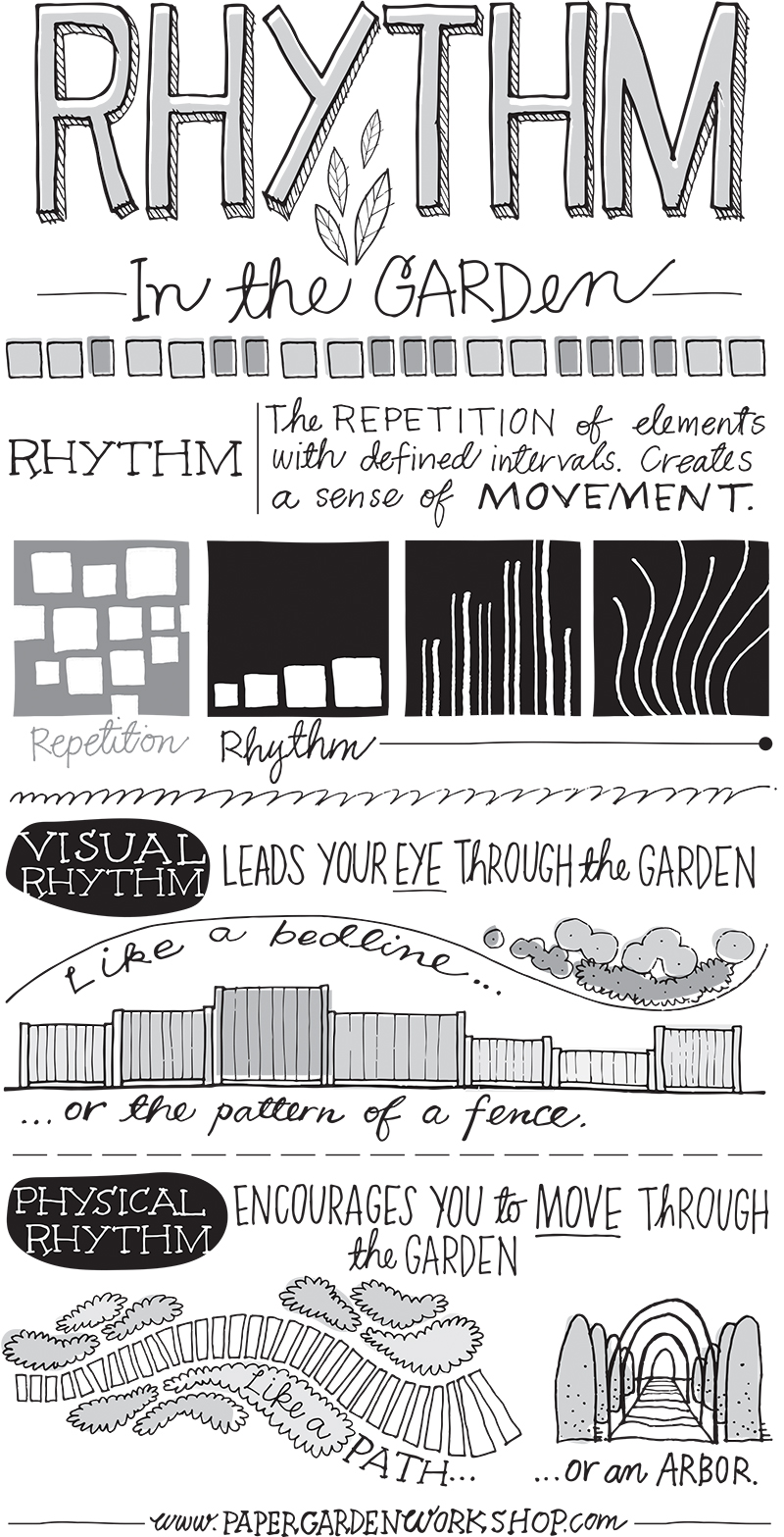 Rhythm in the Garden_Orgler.jpg