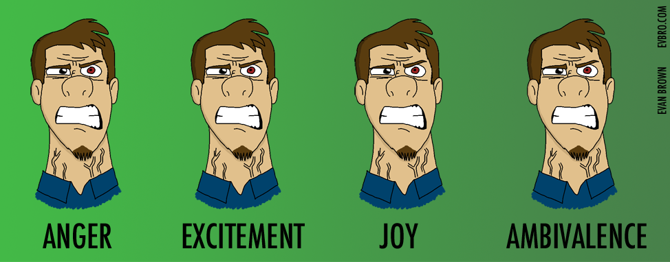 Figure 1.1 - notice the throbbing neck veins of joy