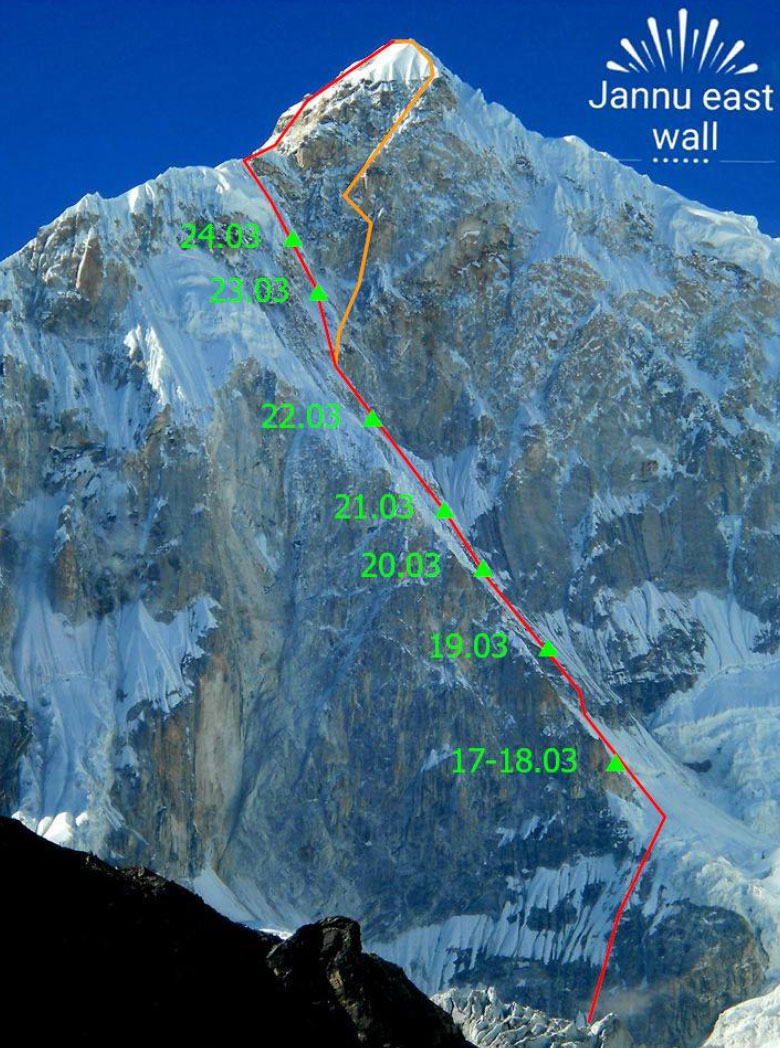 Two Russian alpinists complete a new line on the east wall of Jannu (7710m)