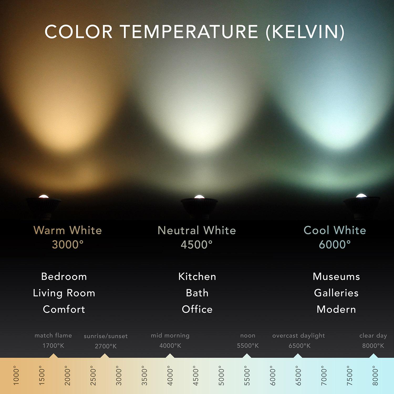 Color Temperature | Spacecraft LED Lighting