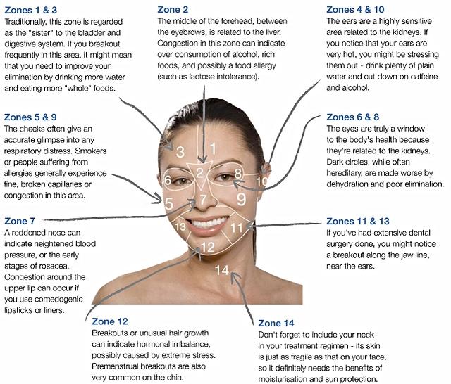 dermalogica face mapping-sondrea-african american hair-relaxer-natural-salon-el paso texas