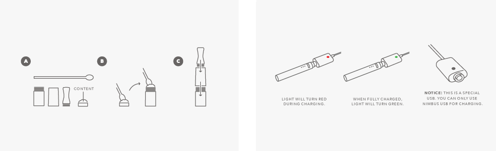 Illustrations developed for the user manual