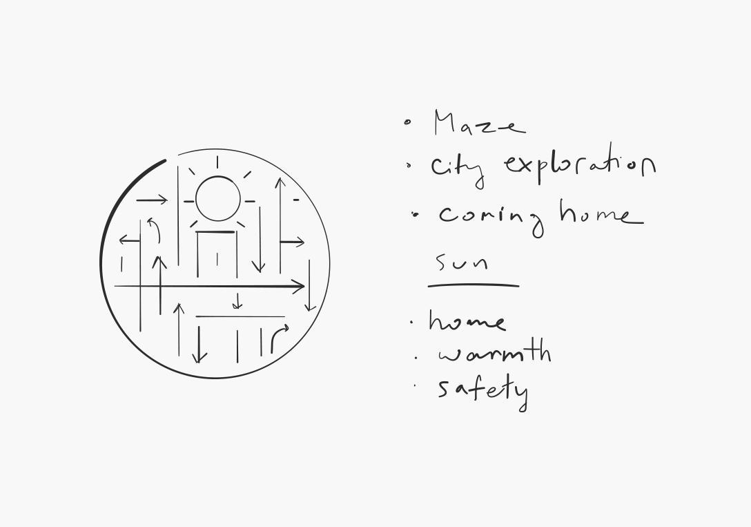 irundo_apartments_logo_concept.png