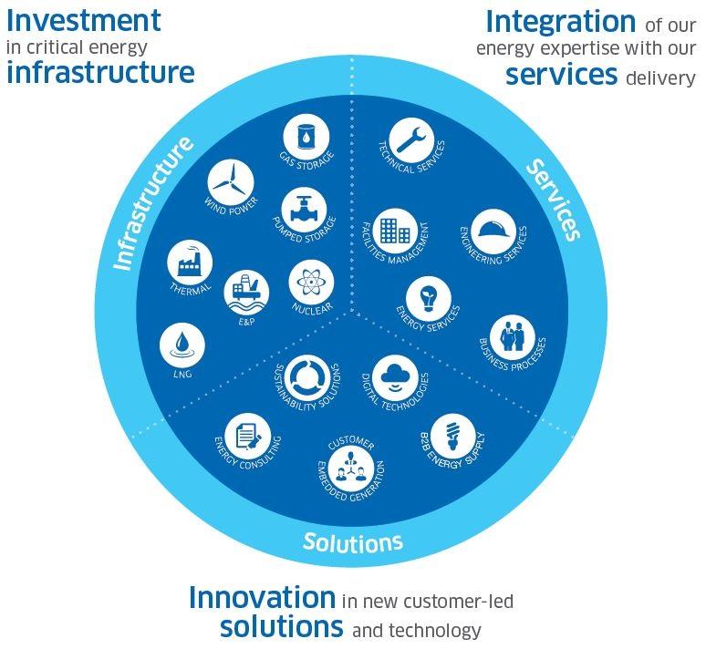 infrastructure-solutions-servicesvb.jpg