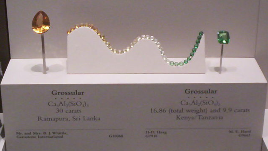 This display at the National Museum of Natural History, Washington D.C. demonstrates the multiple hues of grossular garnets.