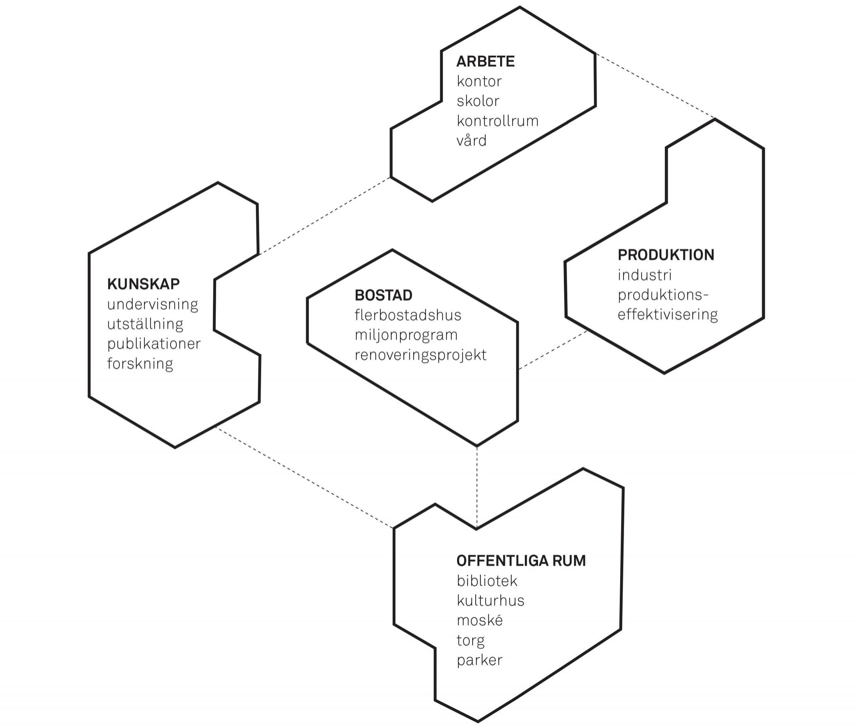 Process_diagram.jpg