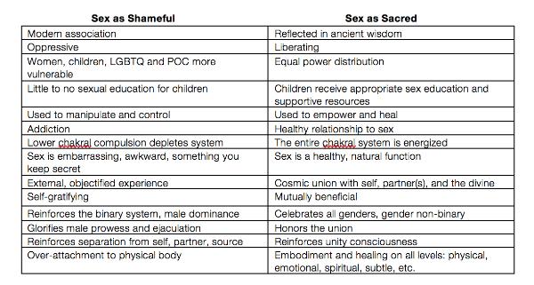 shameful:sacred.png