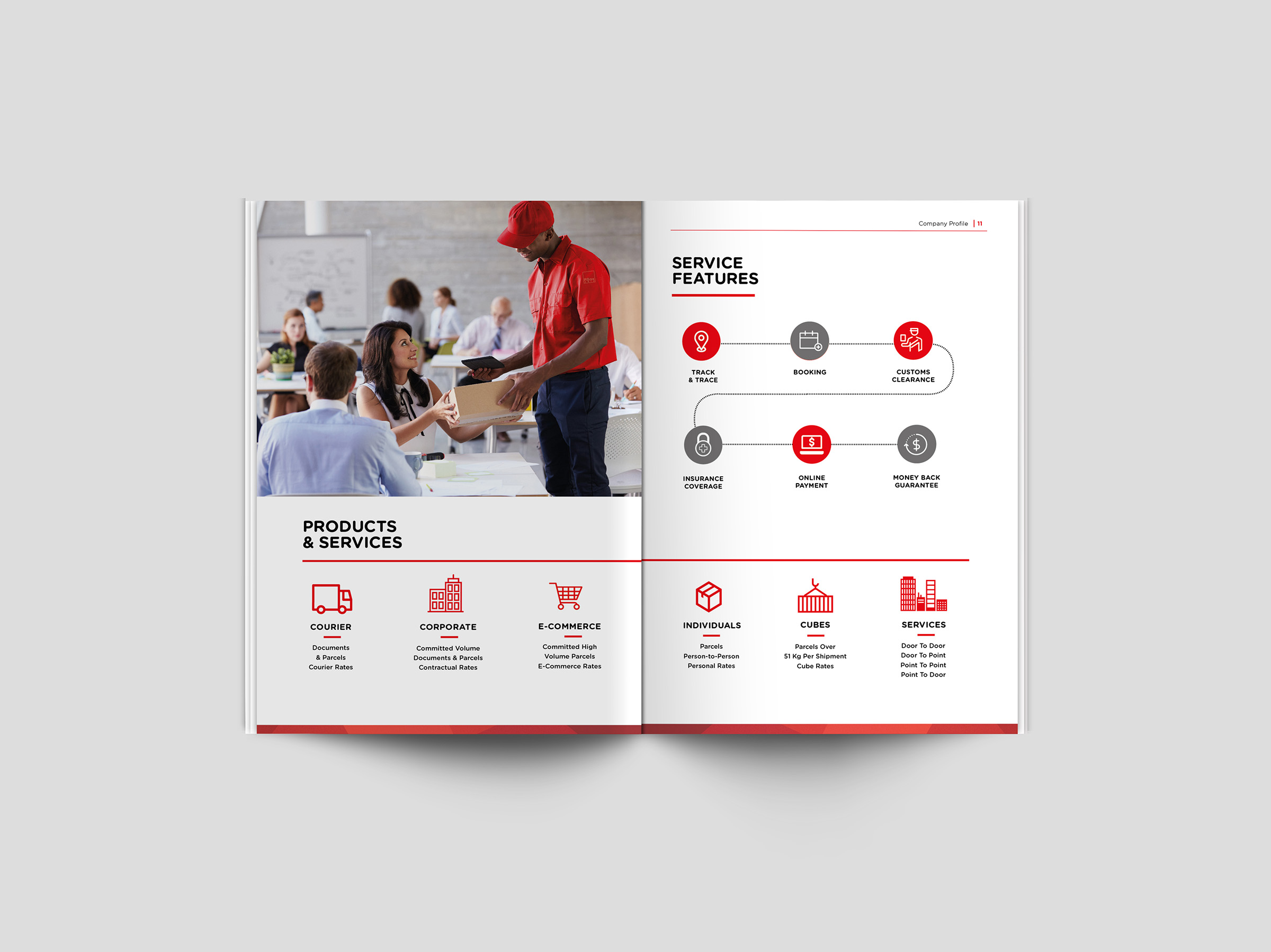 Rbox-AirAsia-Company-profile-design-layout-page-infographics-copywriting-resized.jpg