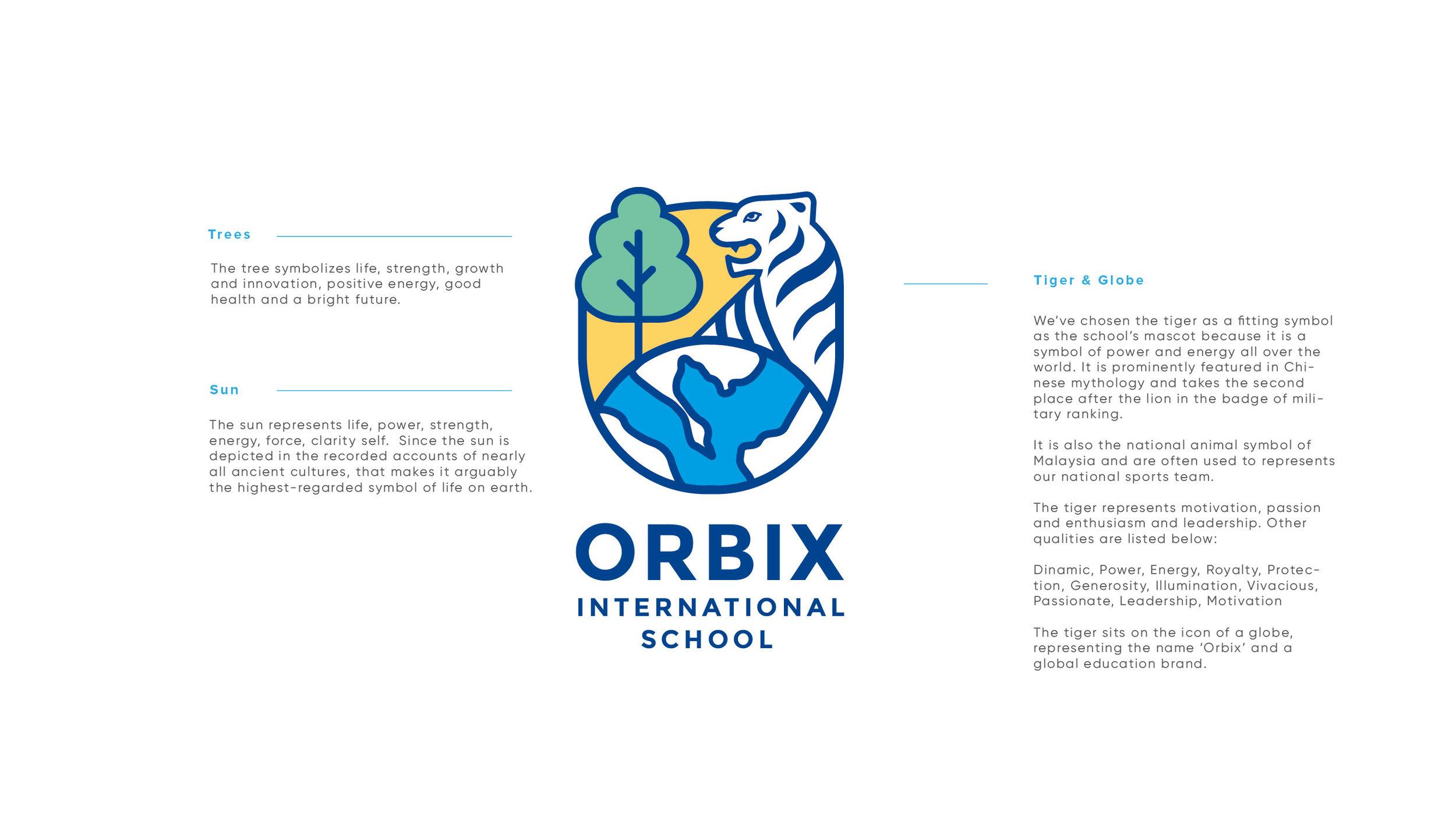 Orbix_Logo Rationale-13-13.jpg