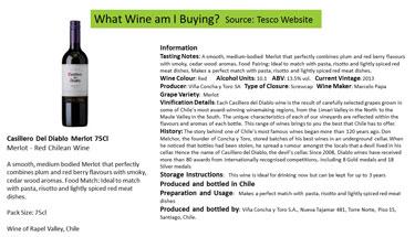 Description for randomly chosen red wine source: Tesco Website