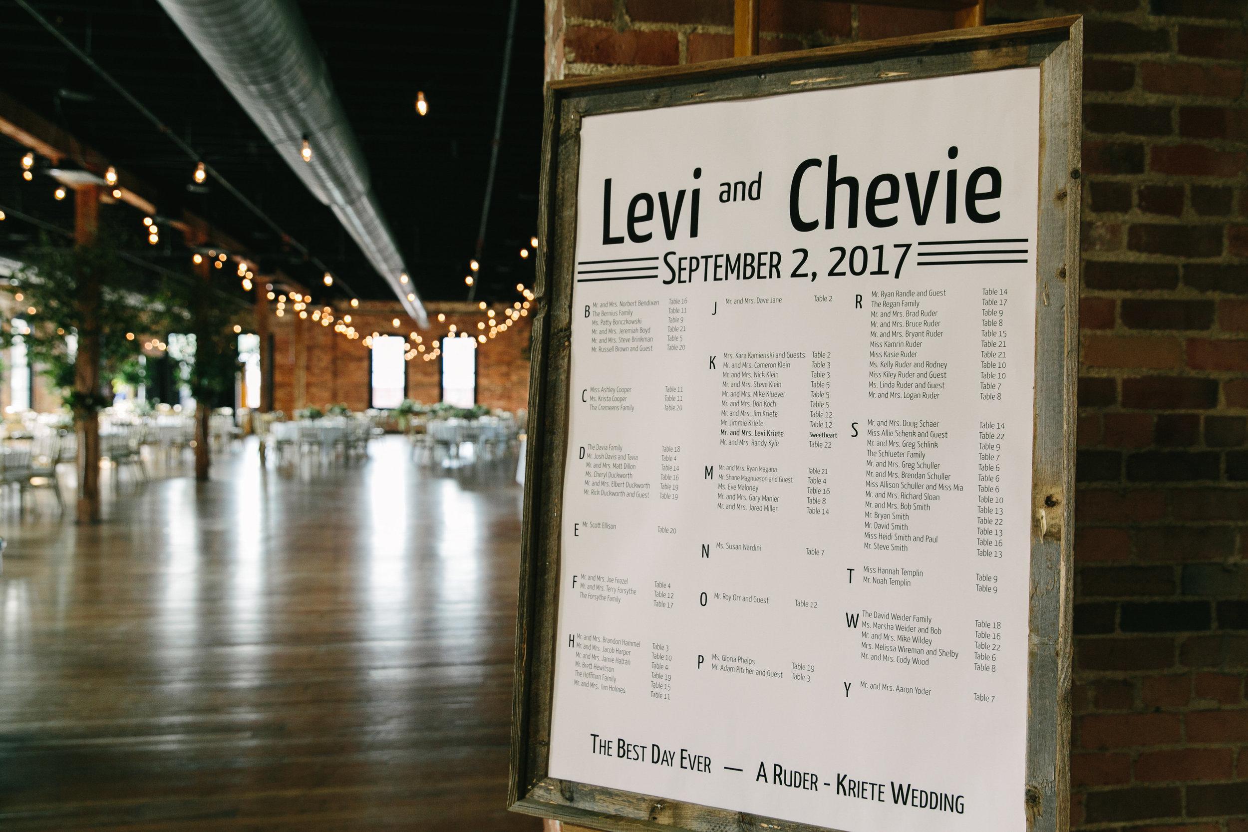 Spruce Rentals - Chevie & Levi