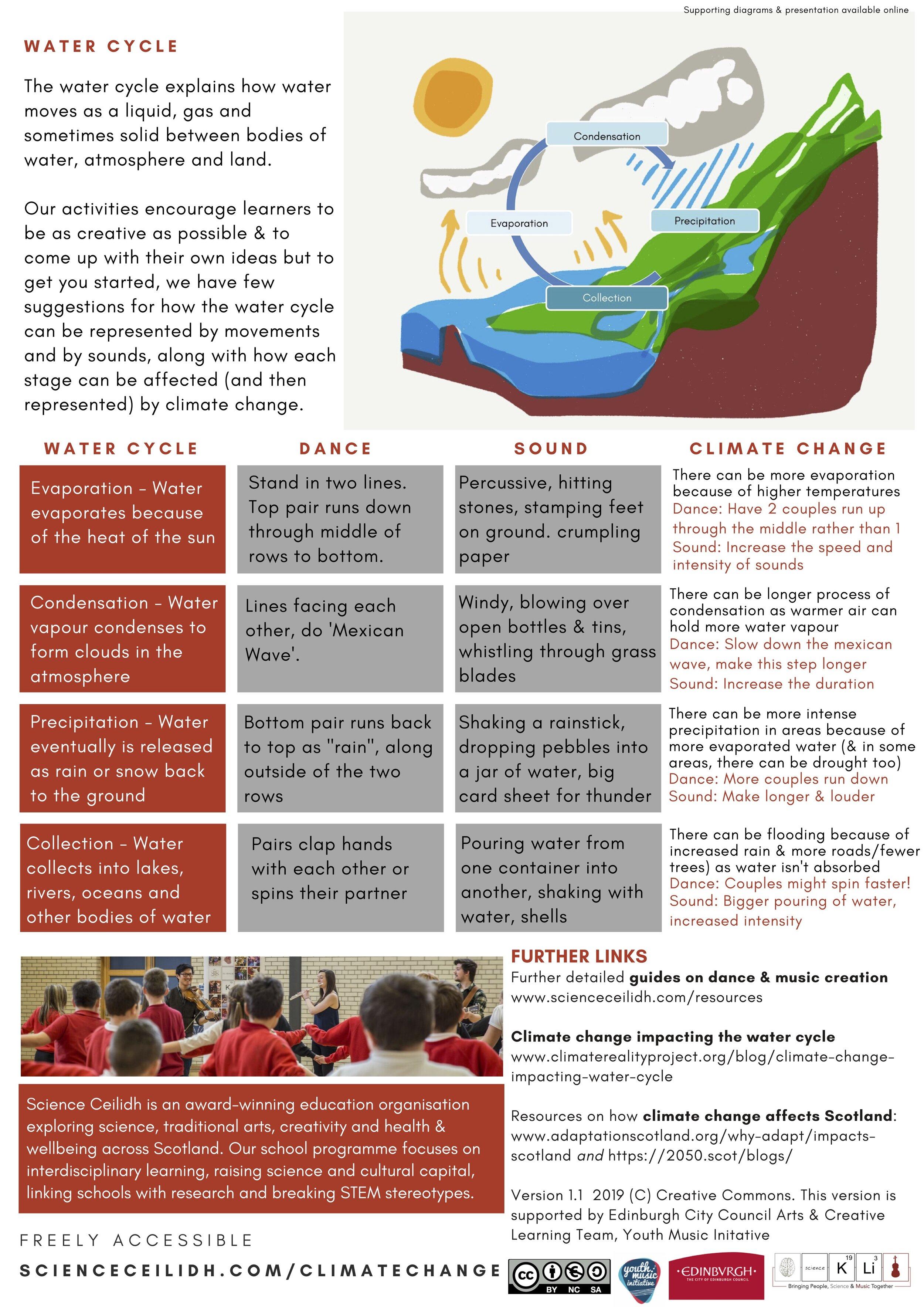 Climate Change Lesson Plan (2).jpg