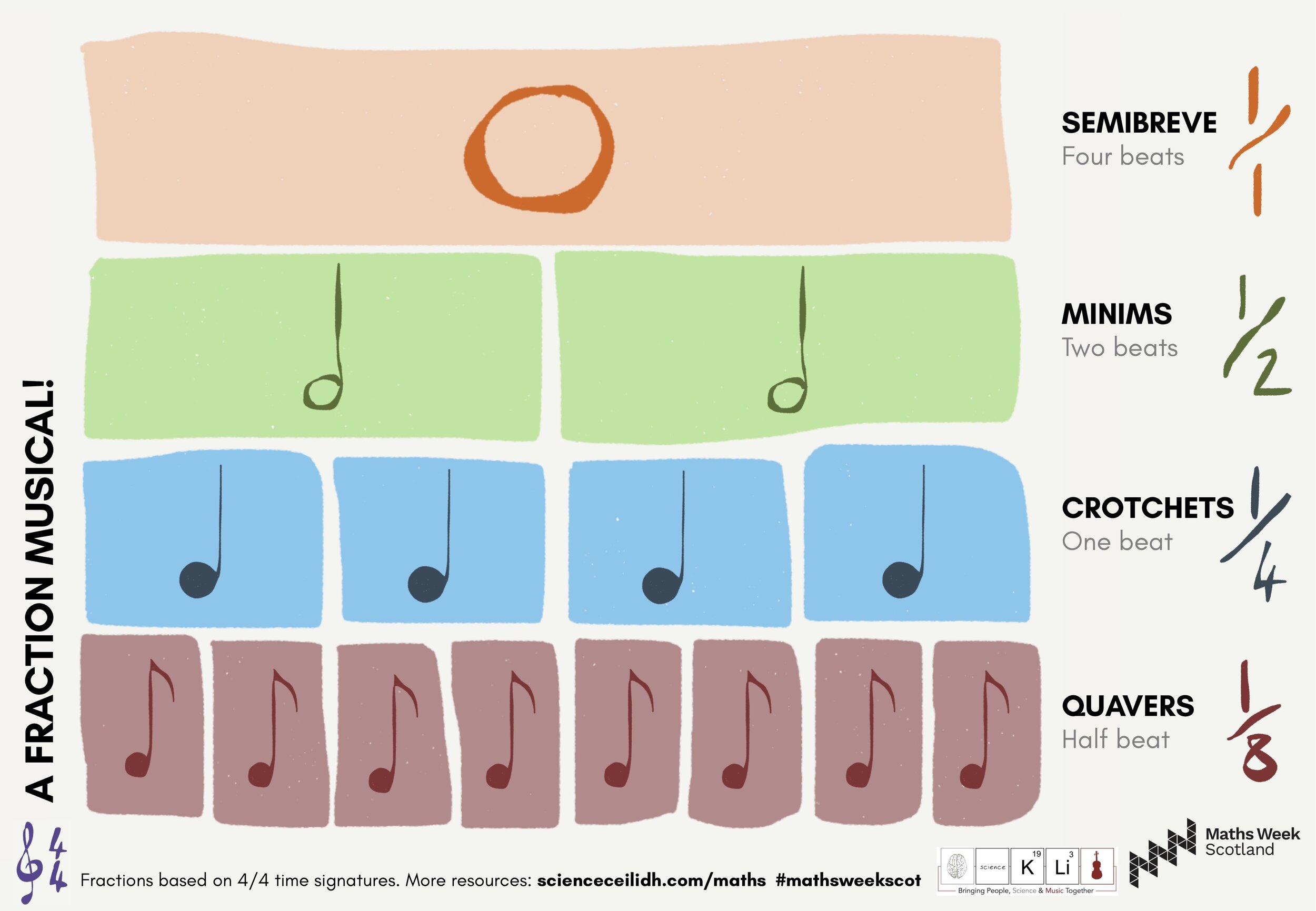 Fraction Musical Bar Modelling Poster 1.1.jpg