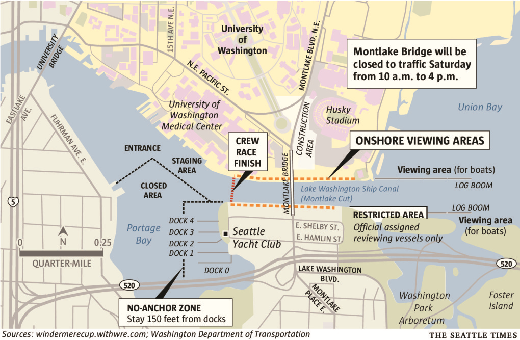 The regatta starts in Lake Washington racing under the Montlake Bridge with the finish line in Portage Bay.