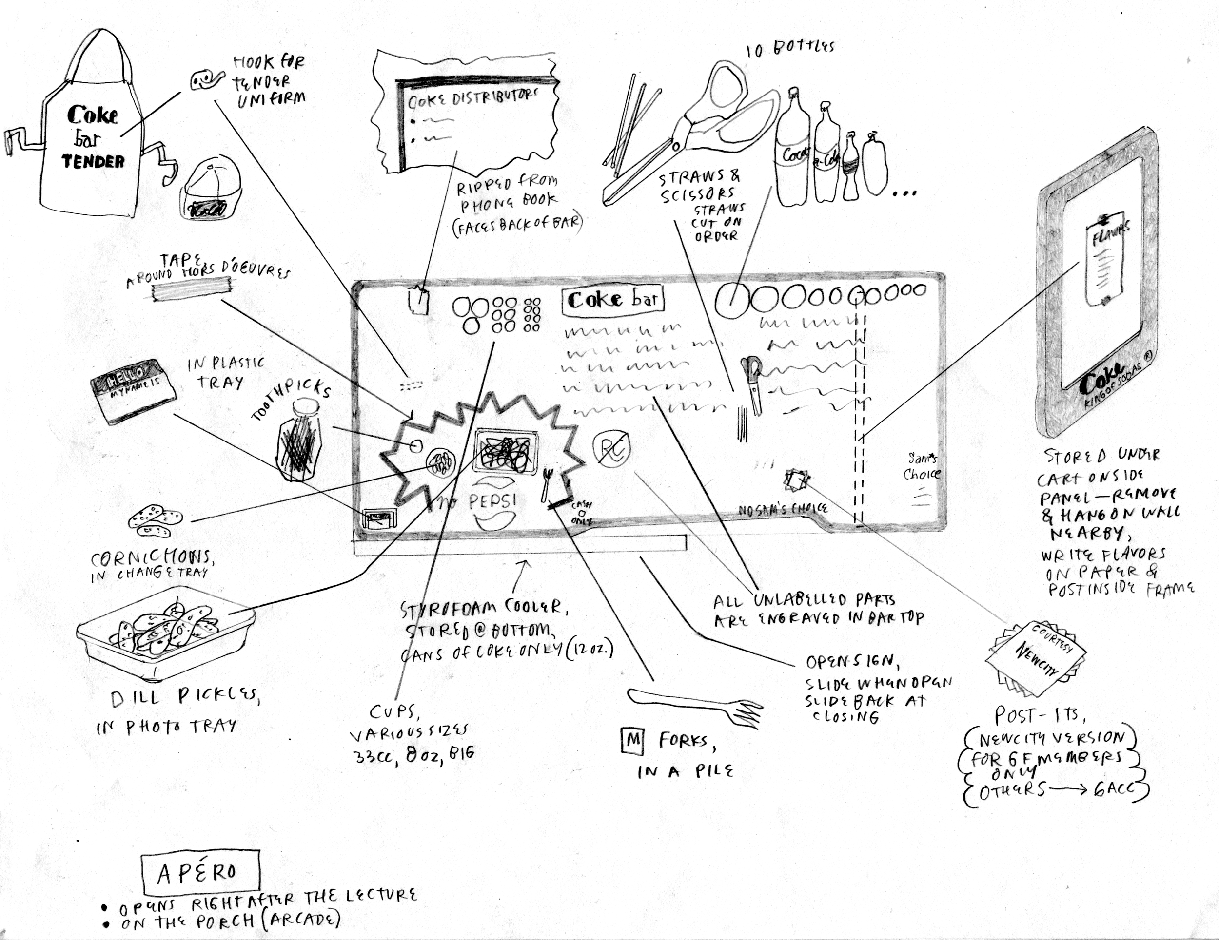 Coke Bar  (  bar top diagram for MPSTN night #1)     pencil on paper in plastic page protector in binder