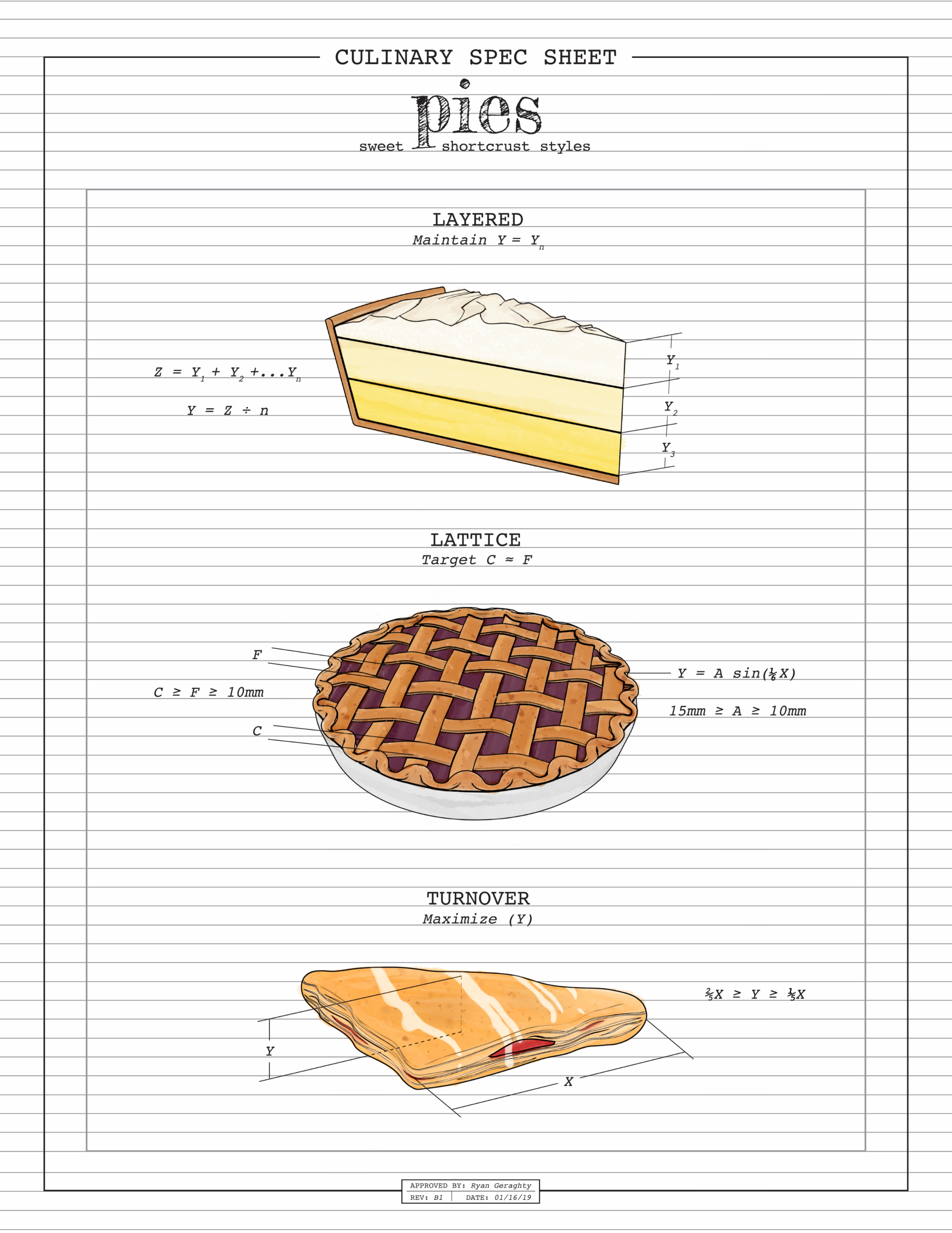 CSS_Pies.png