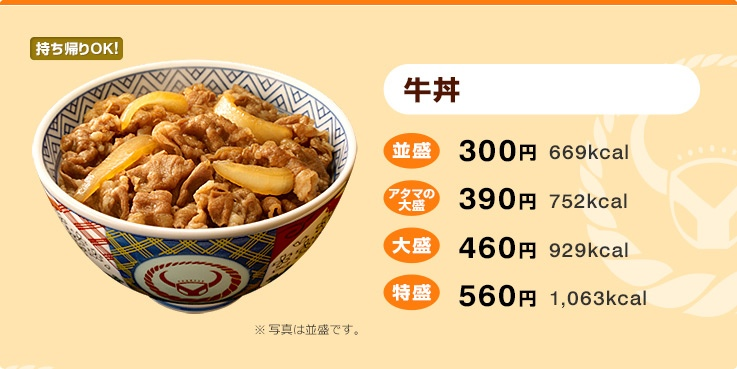 Yoshinoyas gyudon med dagens priser. 300 yen för minsta storleken är alltså en knapp svensk tjuga.