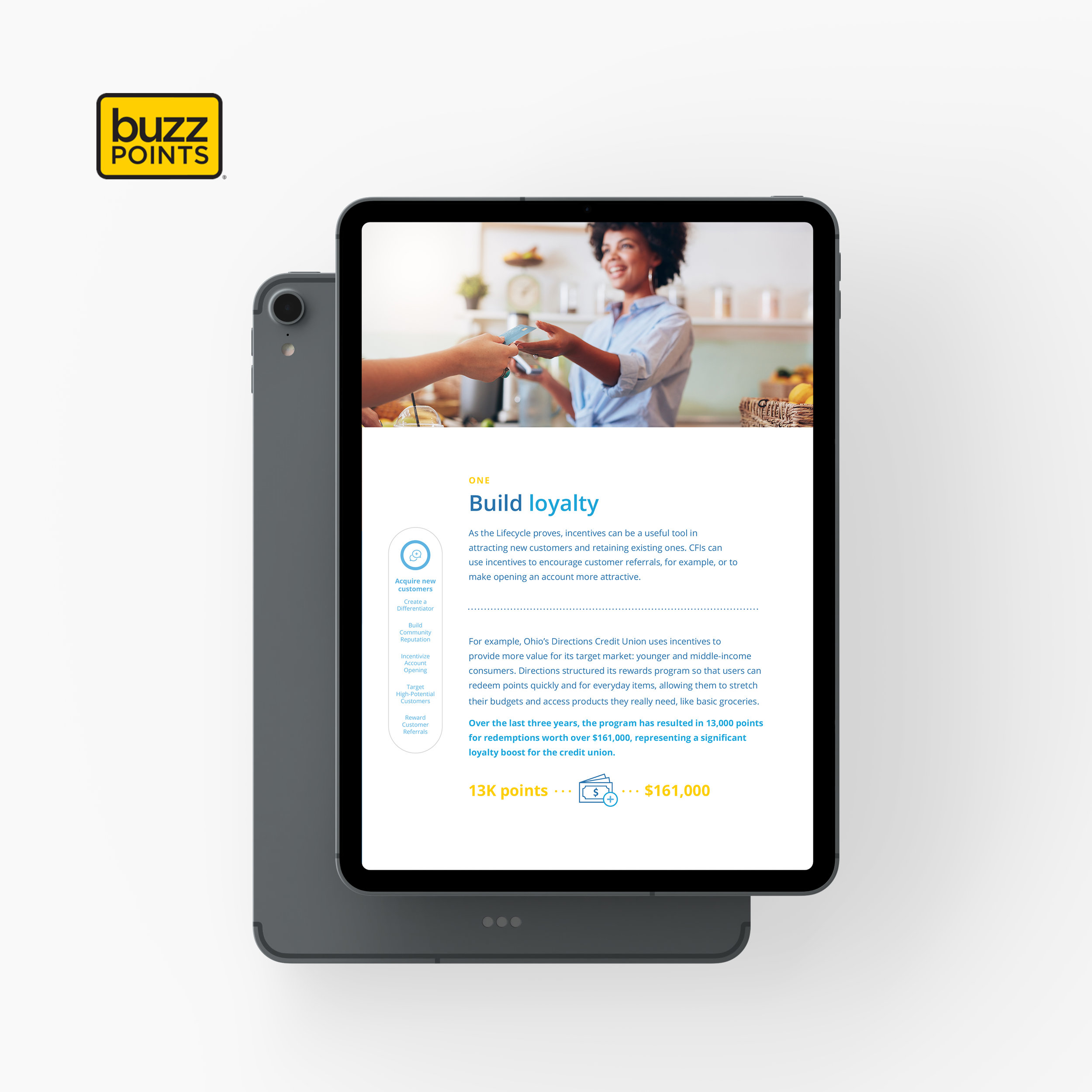 Various Clients -  Ebooks and white papers