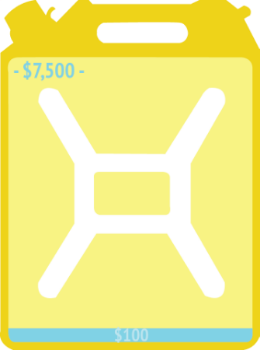 Goal: $7,500, Current: $100                  Created by Cindy Leong
