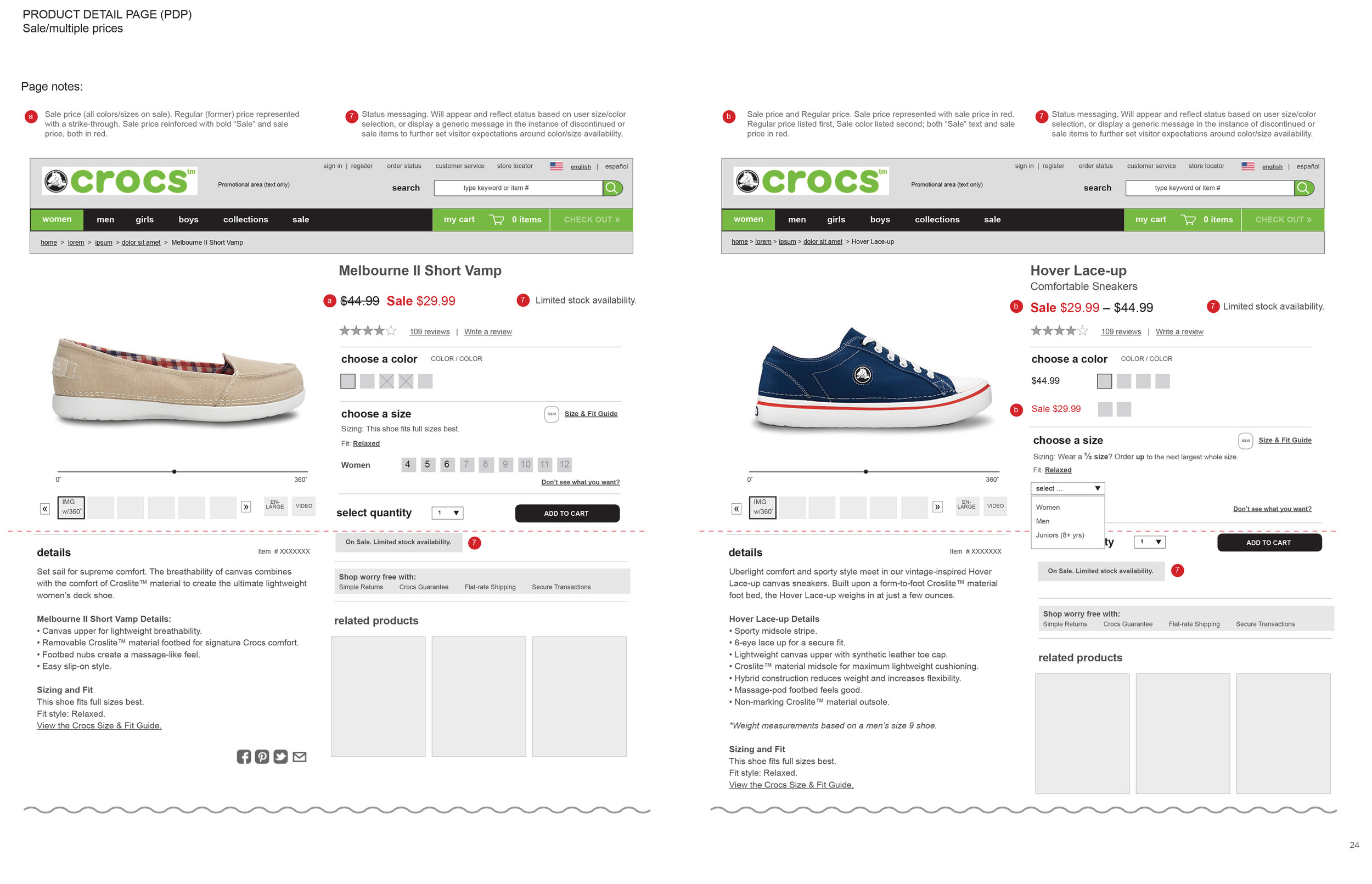 User experience planning: product detail page