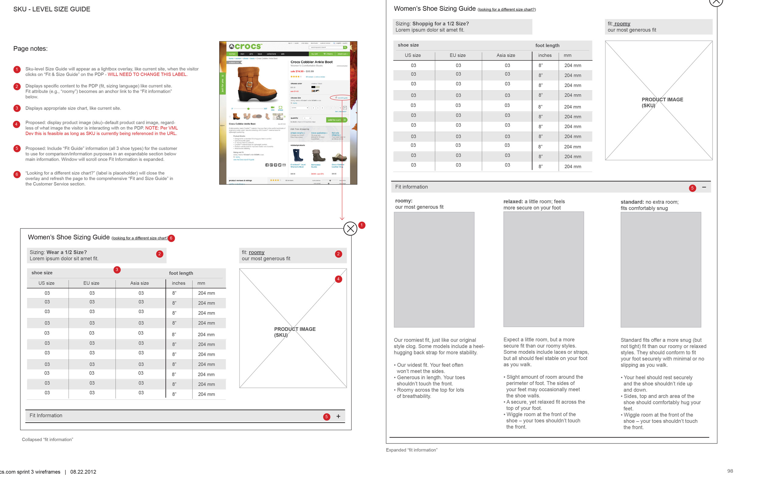 User experience planning: sizing