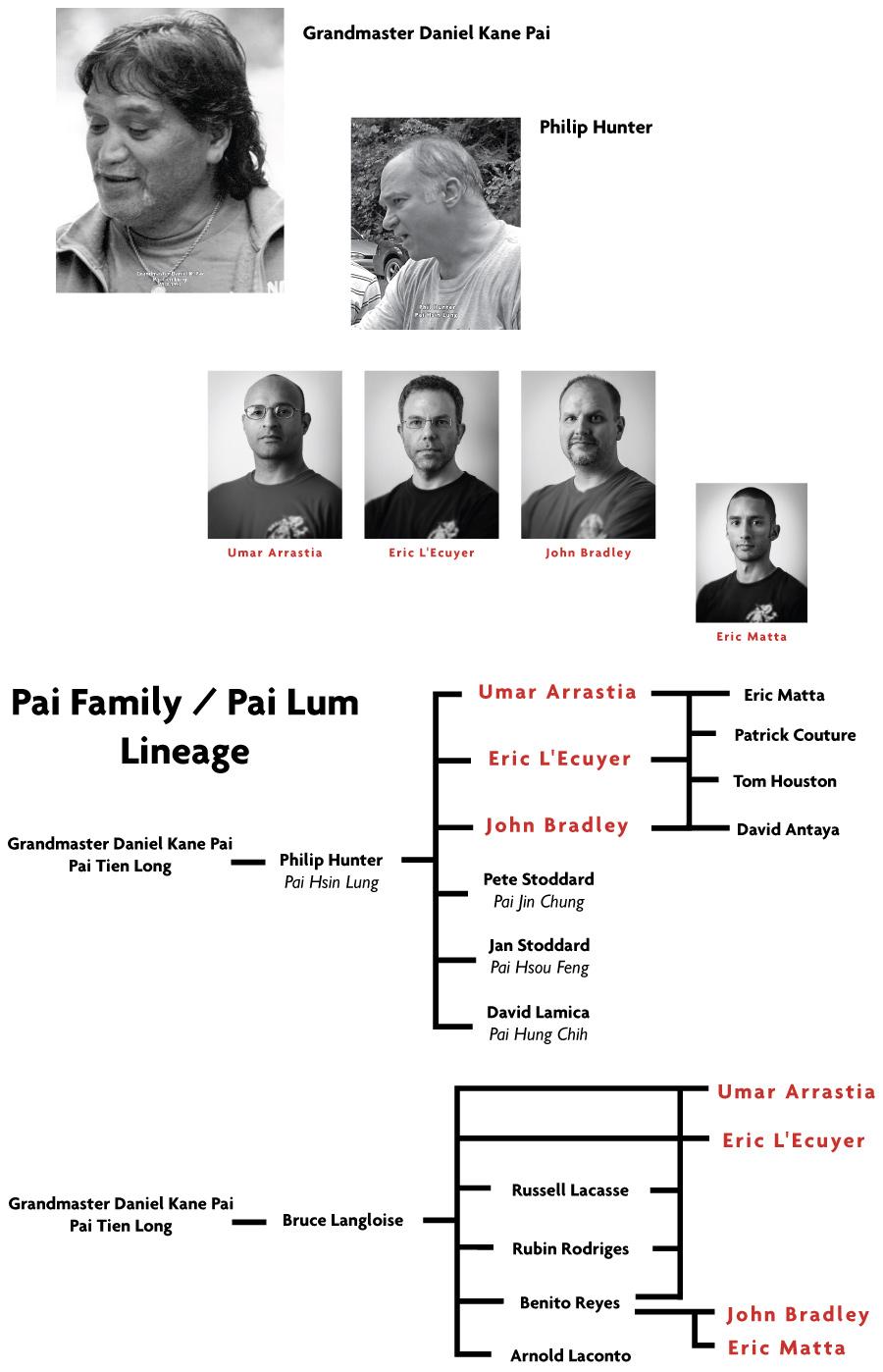 Pai-Lum-Lineage.jpg