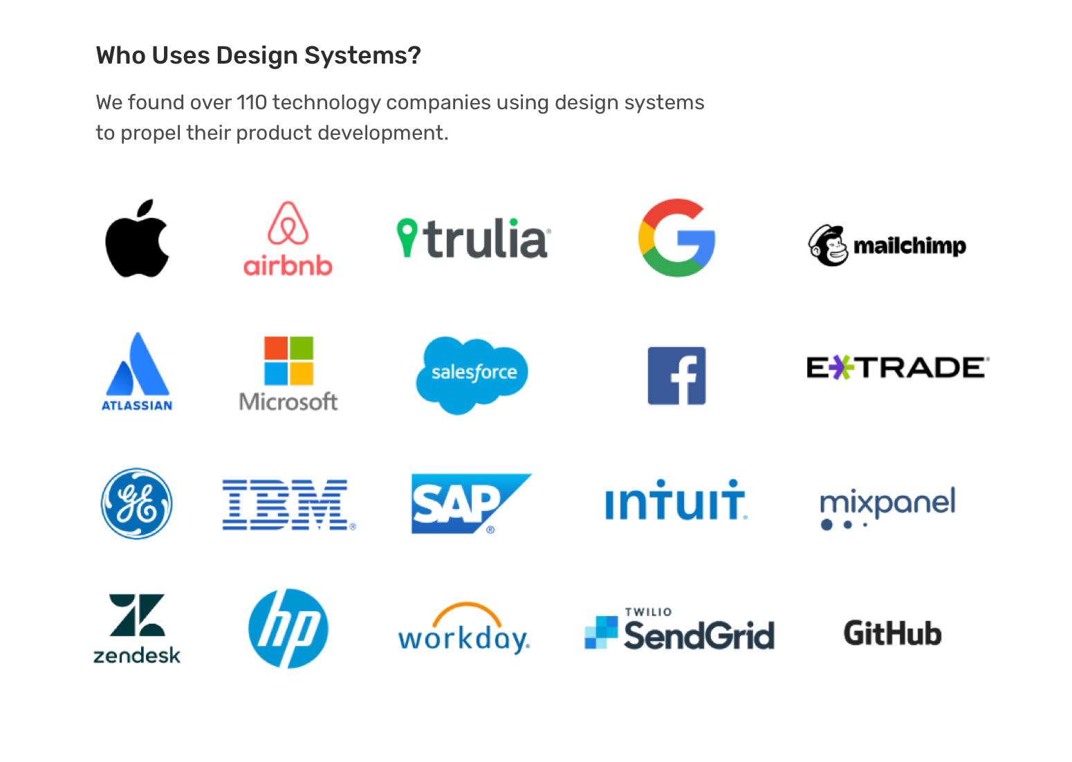 Who Uses Design Systems?