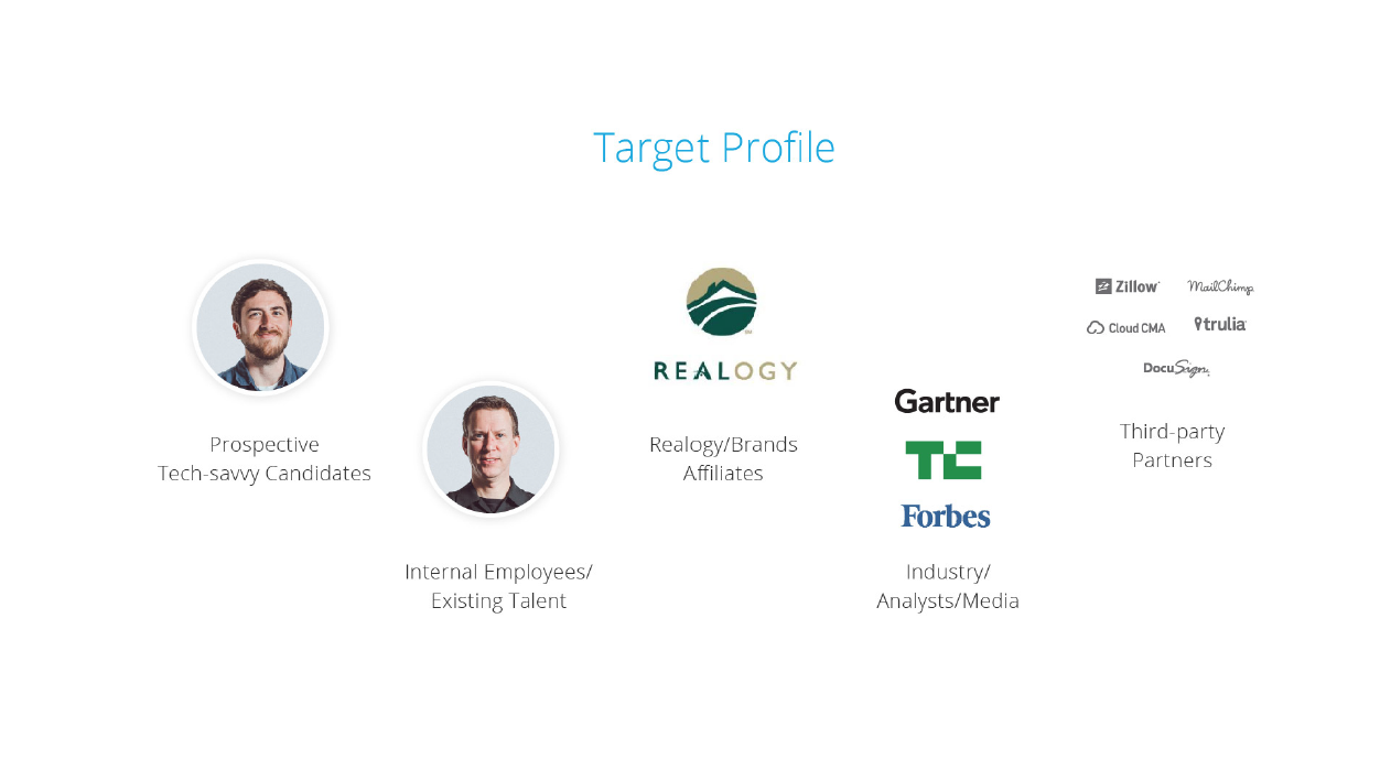 ZapLabs Target Profile.png