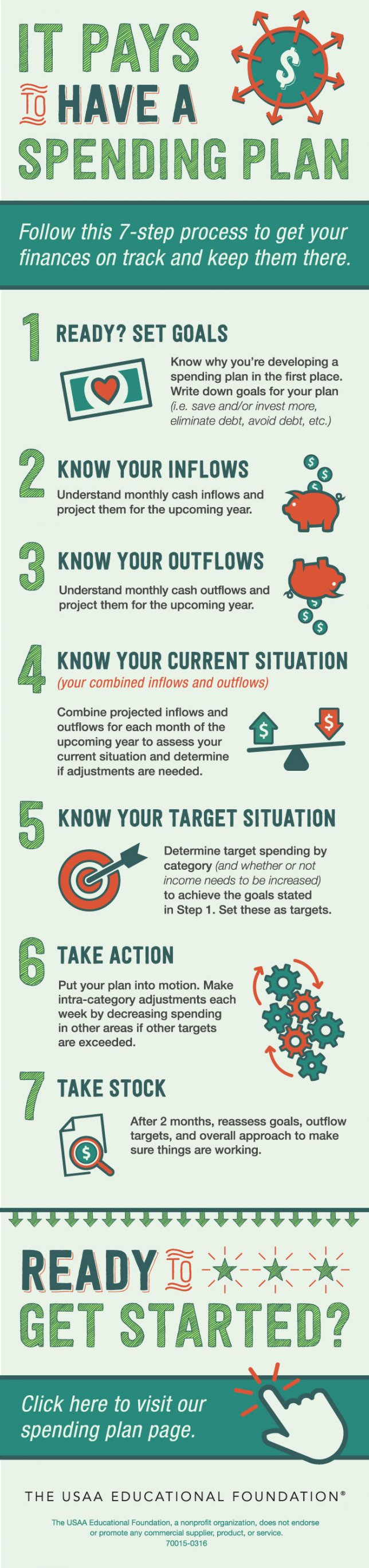 USAAEF_Infographic_SpendingPlan_OUTLINES_030416_page.jpg