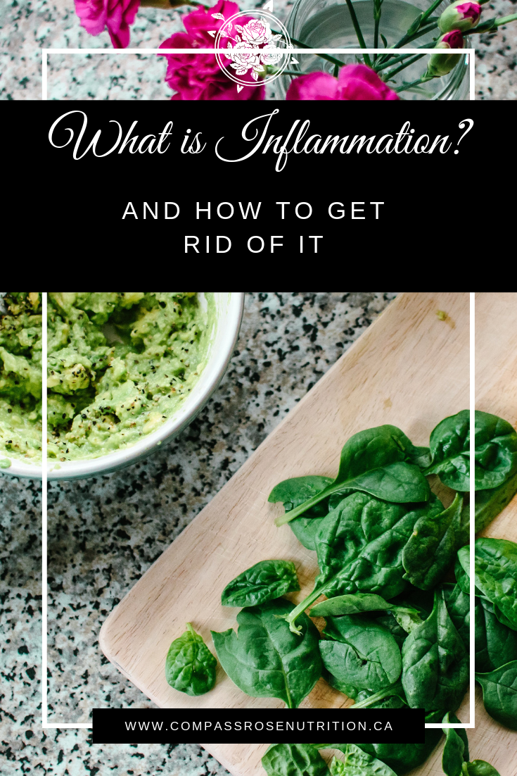 What is Inflammation and How to Get Rid of It.