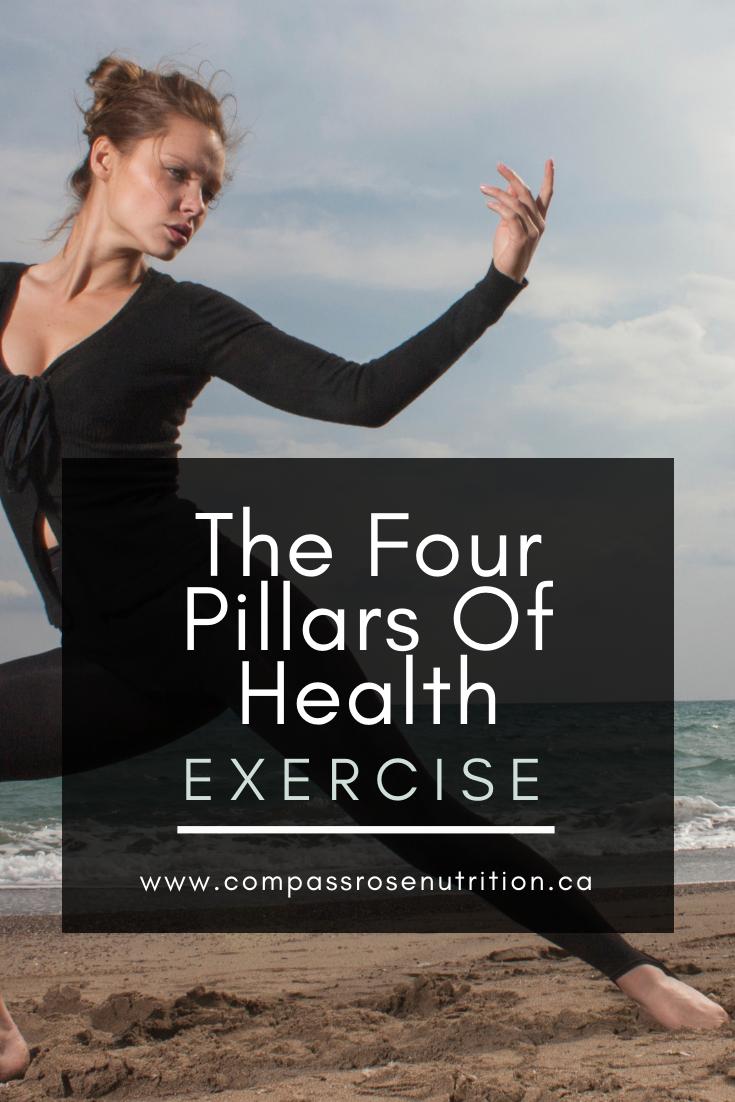 Pillar 2- Exercise