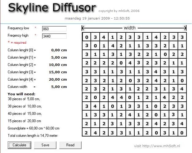 The layout for building a skyline diffuser