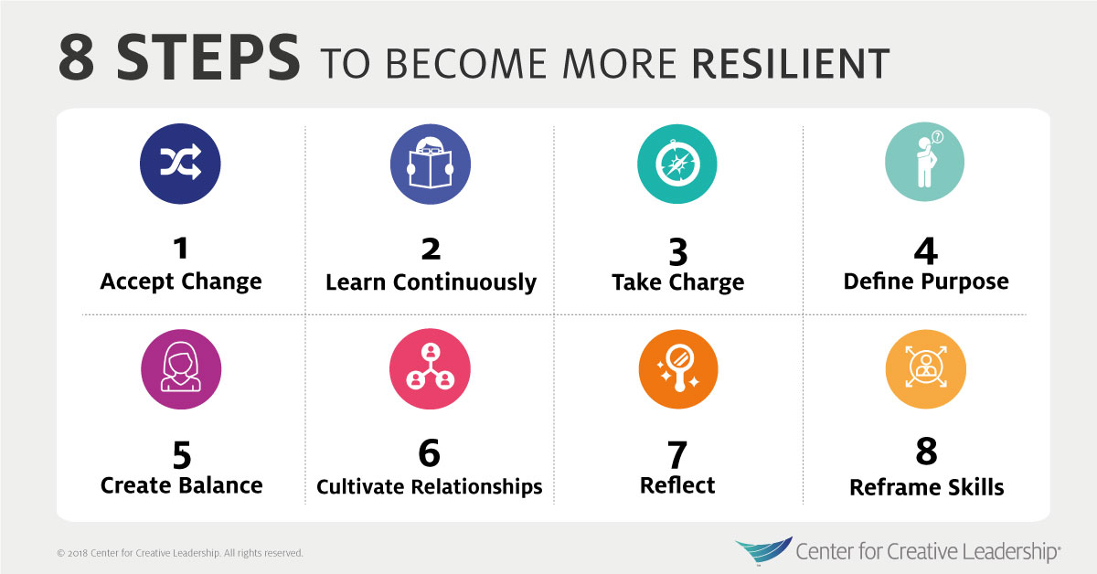 become-more-resilient-infographic-center-for-creative-leadership.jpg