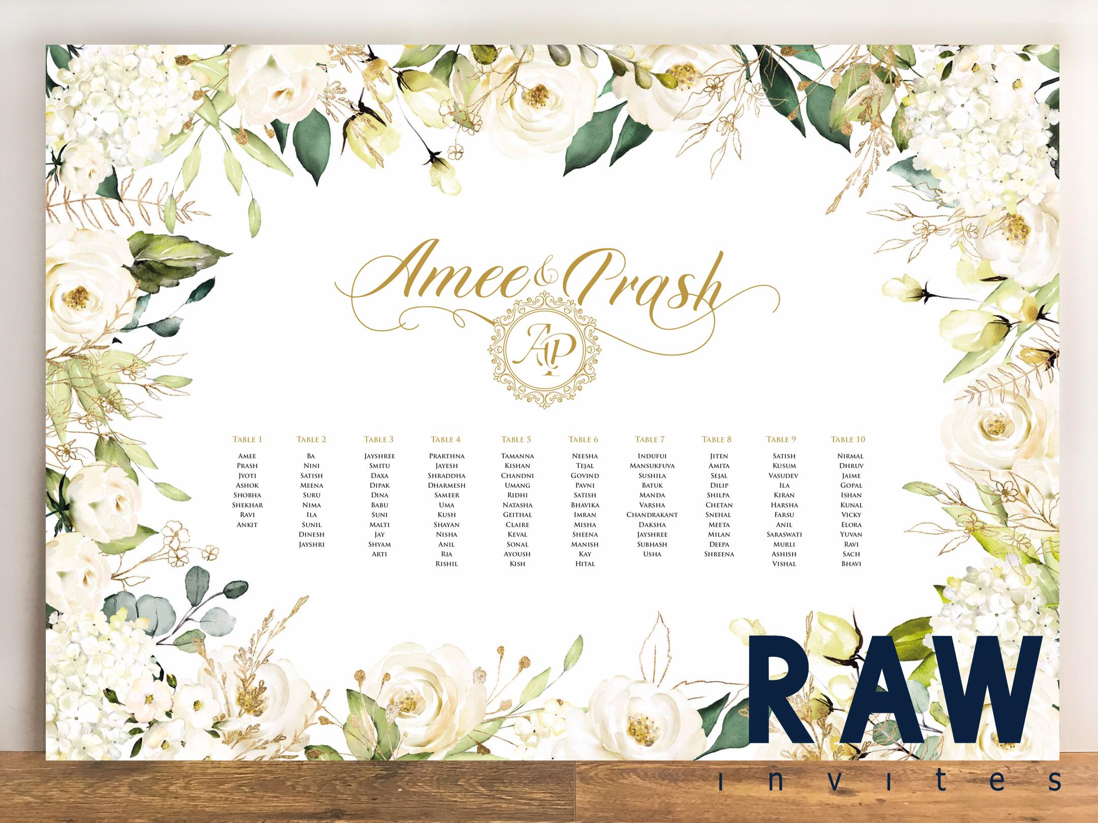 Amee & Prash (White Bliss)