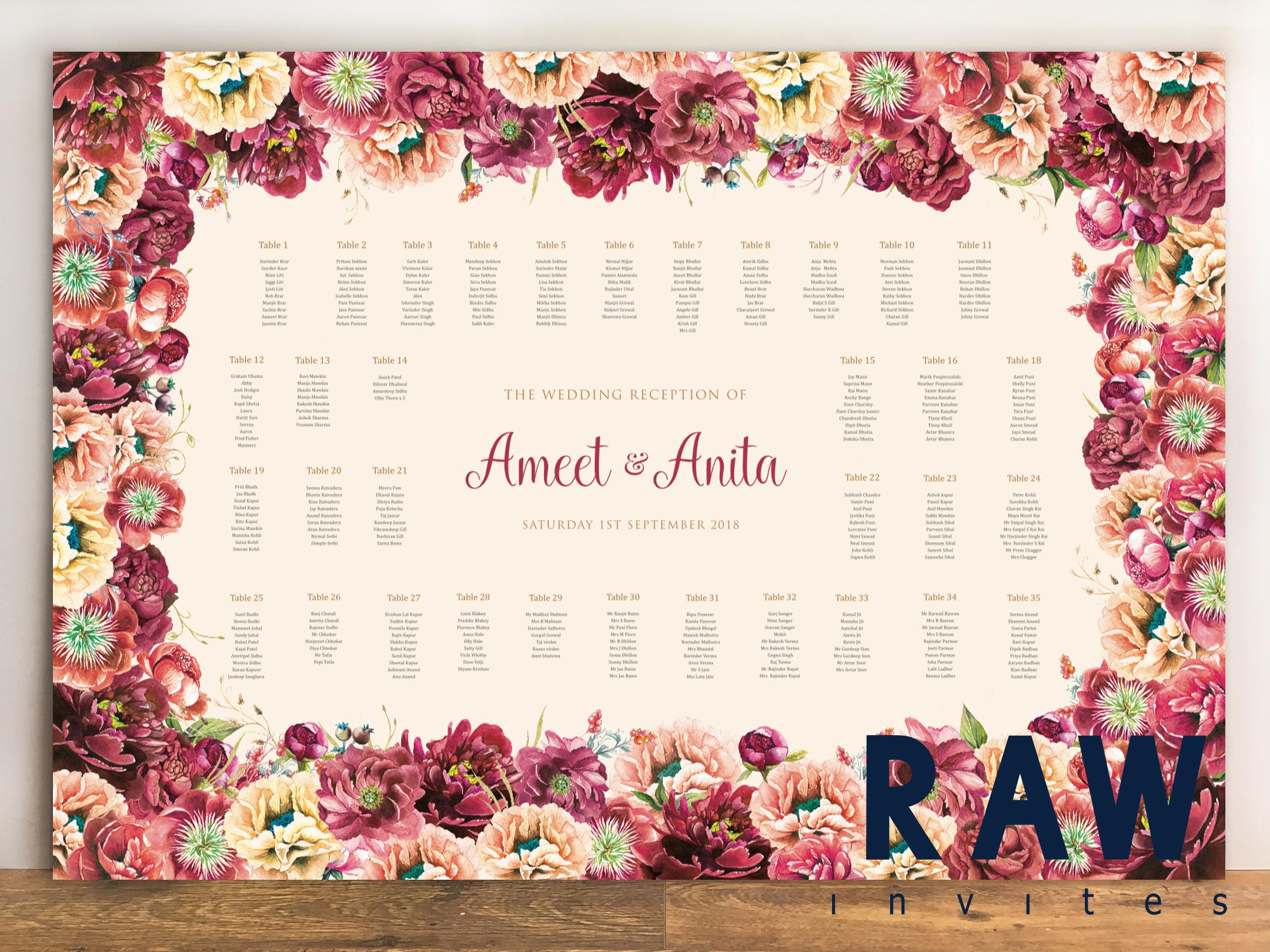 Ameet & Anita (House Range)