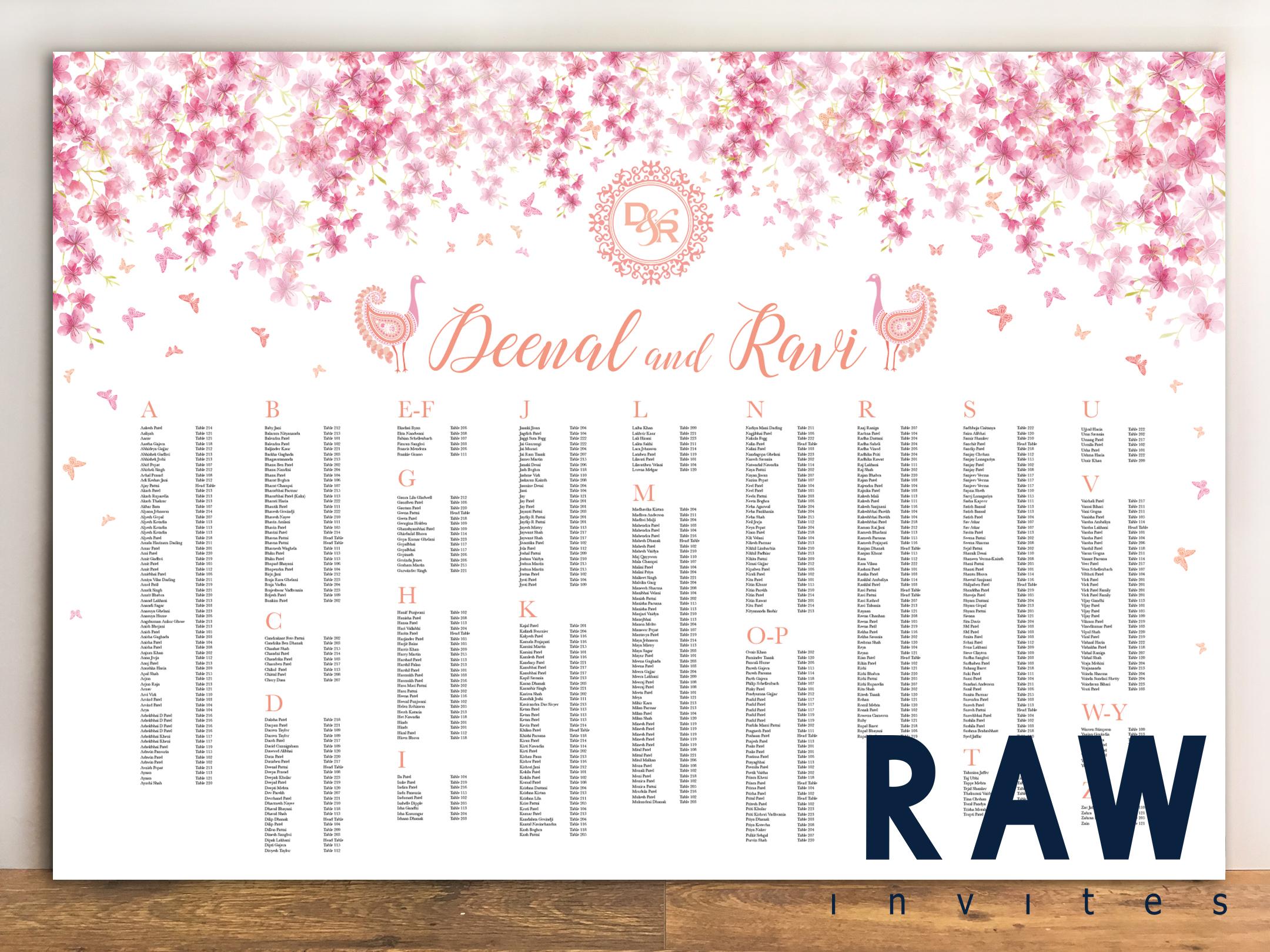 Deenal & Ravi (Blossom Love)