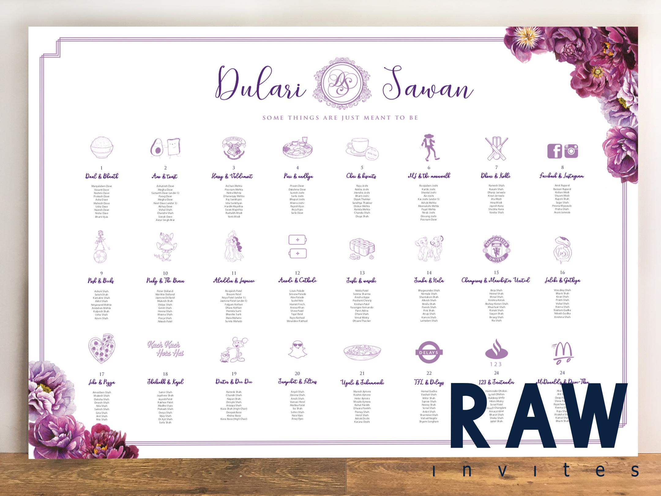 Dulari & Savan (Purple Perfect Match)