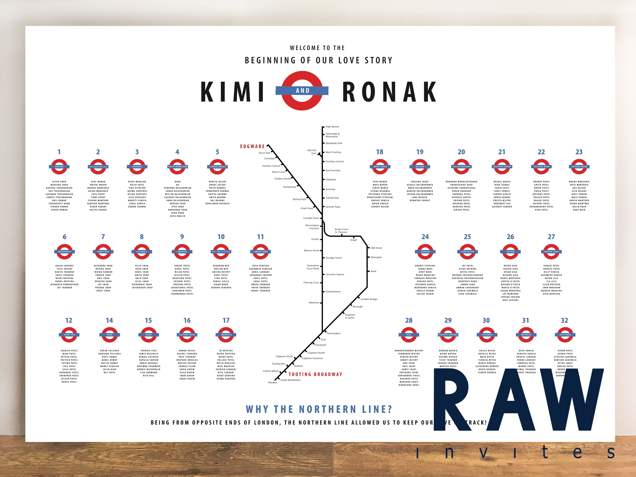 Kimi & Ronak (Lived on opposite ends of the Northern Line)