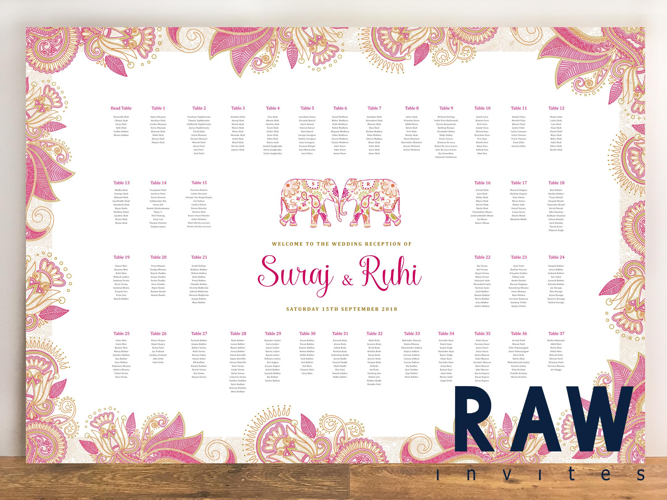 Suraj & Ruhi (Rakhi-Rani Pink House Range)