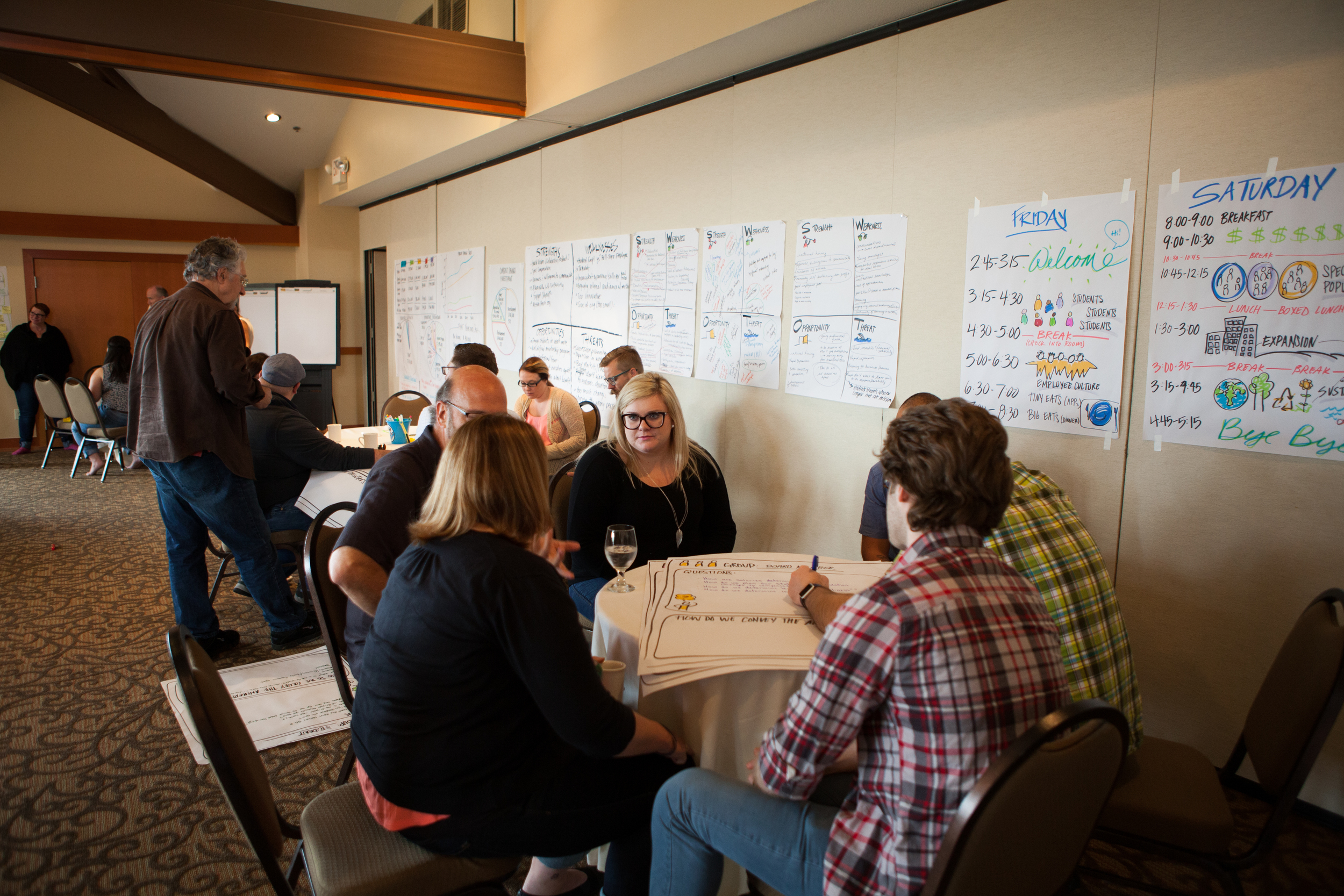 For the board retreat, we designed a series of engagements to help the Executive Director and participants gain insight on high level questions the organization was working toward answering. We used a variety of templates to capture thoughts, ideas, and concerns.