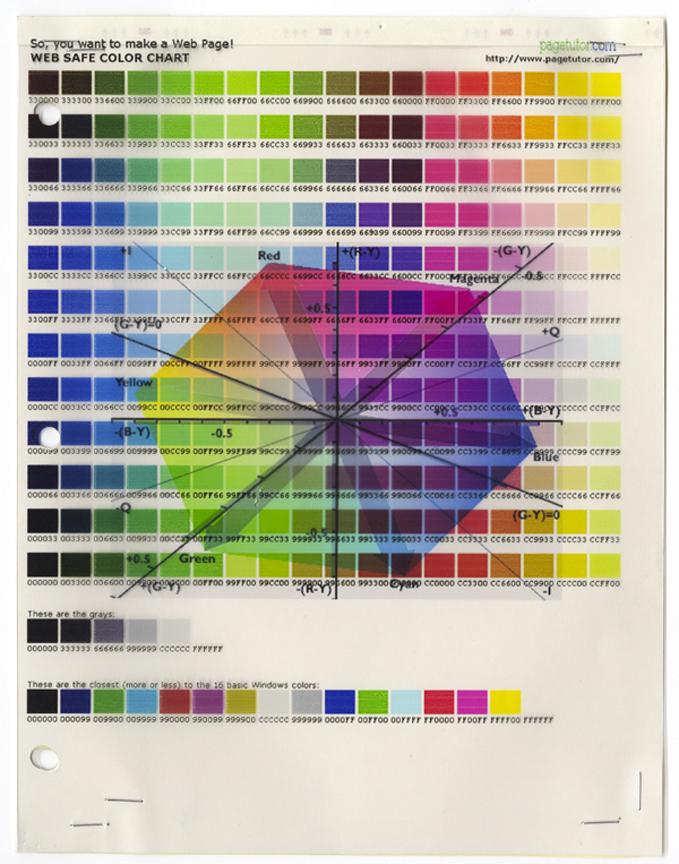 Notebook 40, 2003-2011